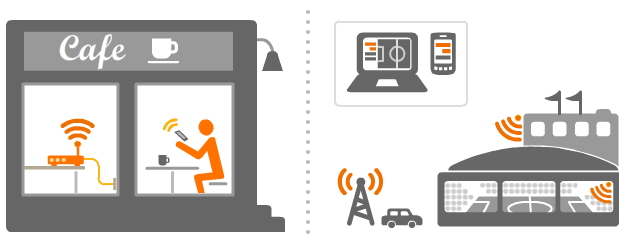 wifi-teleklik-ruckus