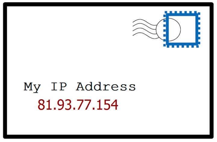 ip-adresa-teleklik