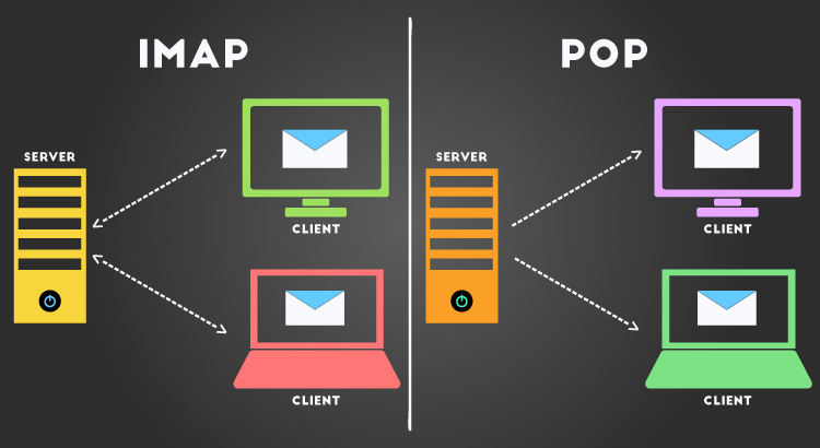 POP-vs-IMAP
