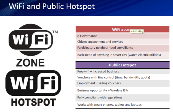 wifi and public hotspot