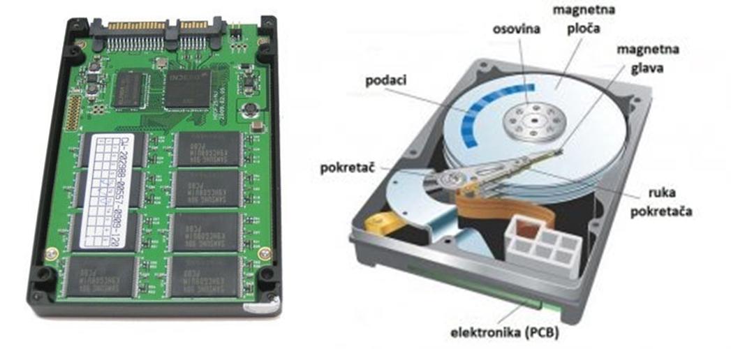 HDD SSD 1-horz